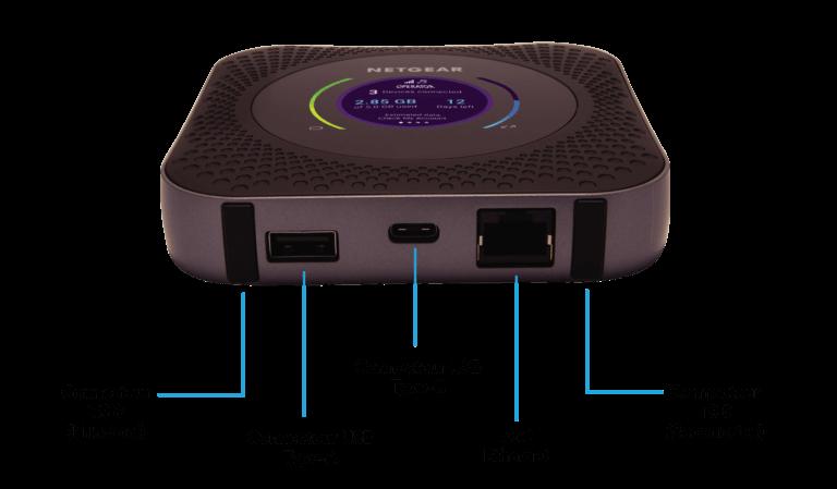 mejor router 4G portatil